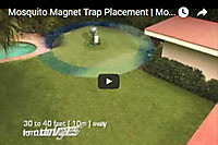 Trap Placement Assistance